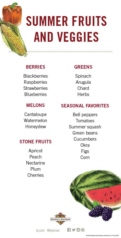 Vegetables and Fruits of Summer