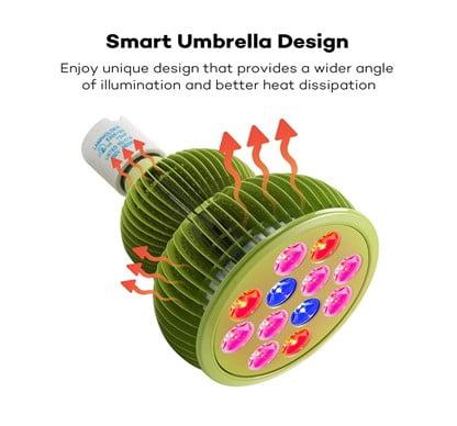 Smart Umbrella Design